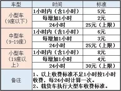 【萧山机场停车场收费】乌海机场停车场恢复收费